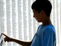 Азербайджанские мужские имена и их значения